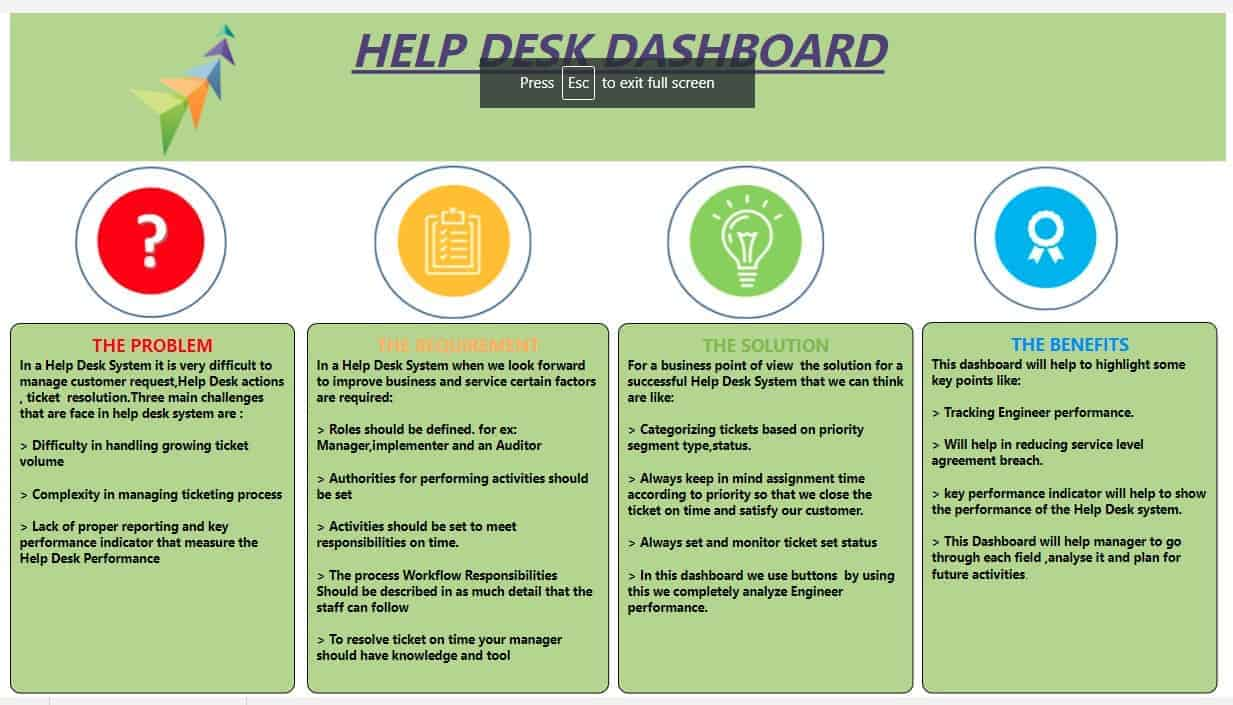 IT Help Desk Dashboard