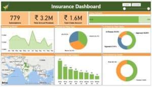 Insurance Dashboard