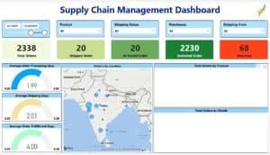 Supply Chain Managment Dashboard