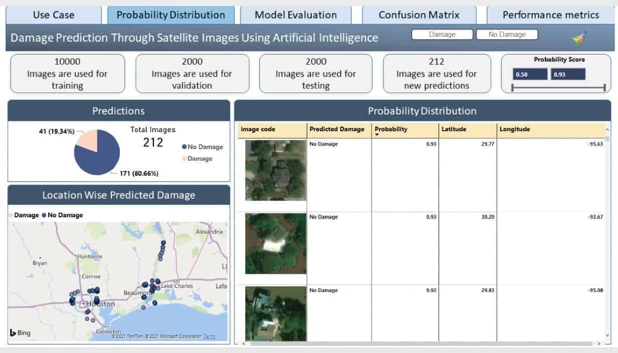 Damage prediction through satellite images